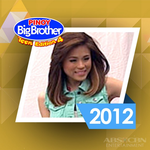 THROWBACK: Toni Gonzaga's Pinoy Big Brother Journey